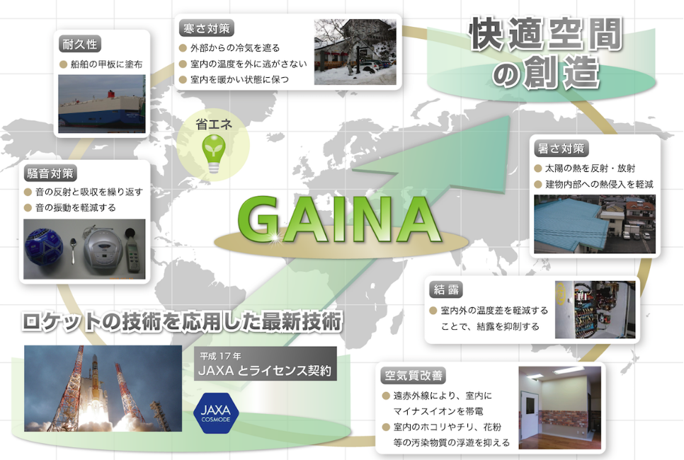 日進産業株式会社ホームページのスクリーンショット